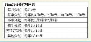Finnciti分红时间表