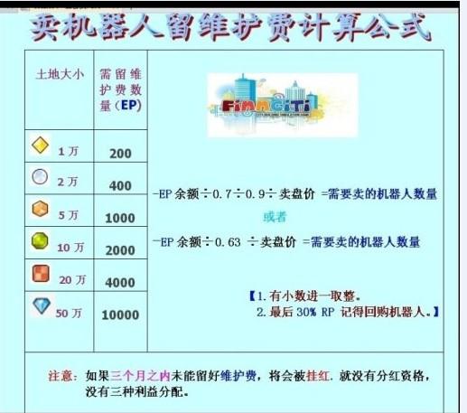 Finnciti卖机器人留维护费计算公式