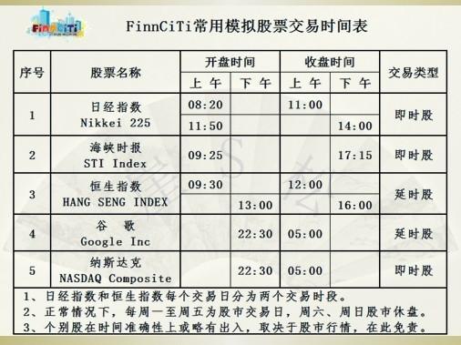 Finnciti常用模拟股票交易时间表