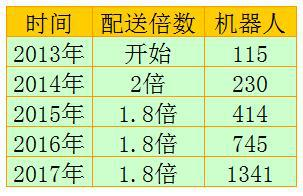 65400元理财计划