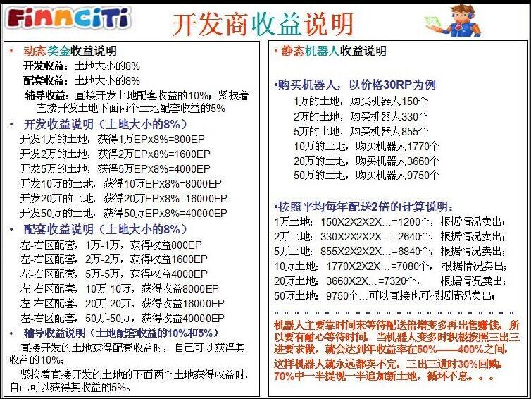 Finnciti开发商收益说明